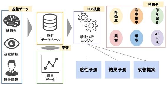 neuro_research図